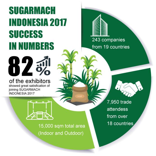 market-informasi-sugarmach